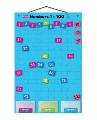 My Big Learning Board - Number Square